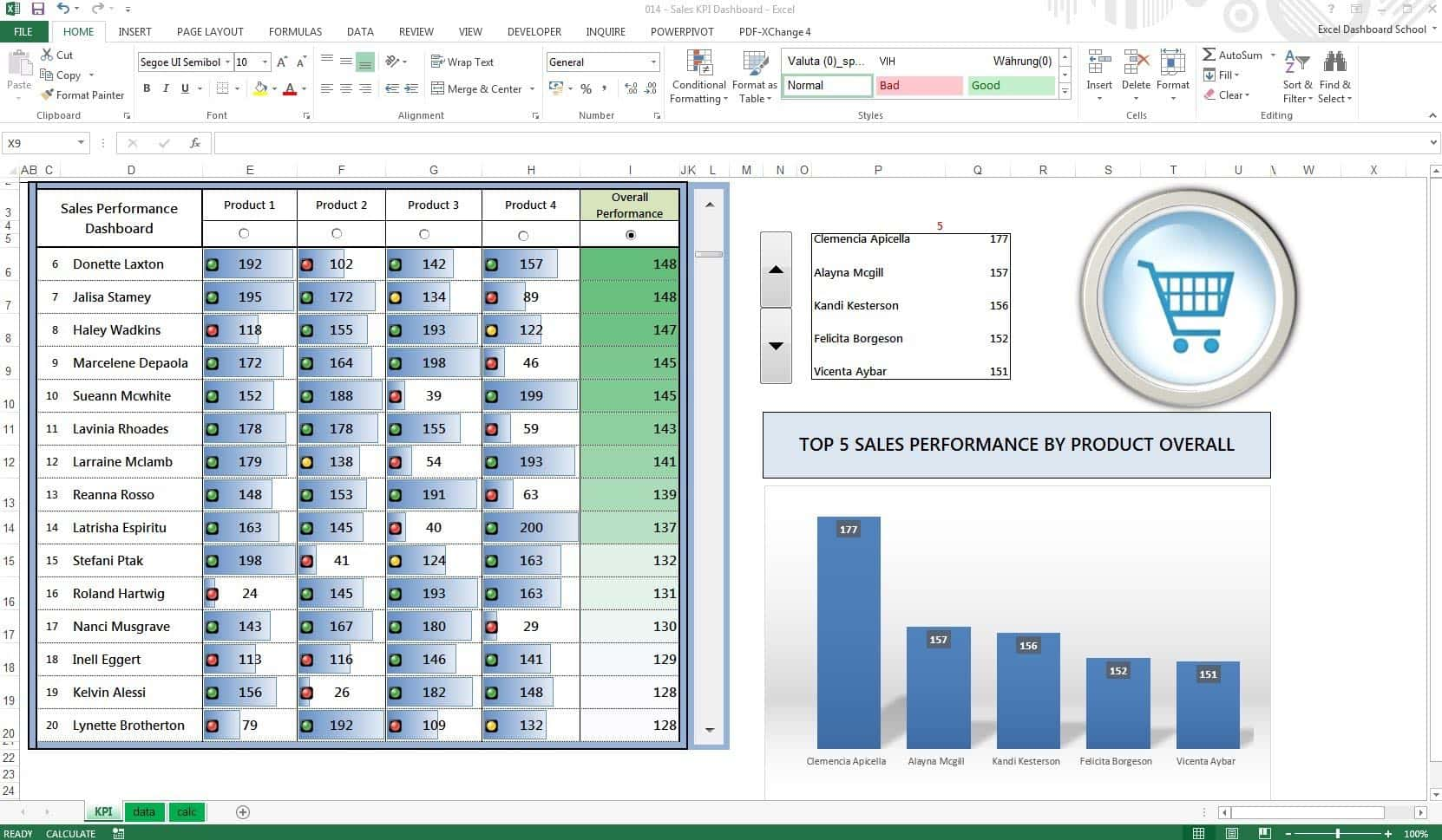 Free Excel KPI Dashboard Templates And Project Management Dashboard Excel Template Free