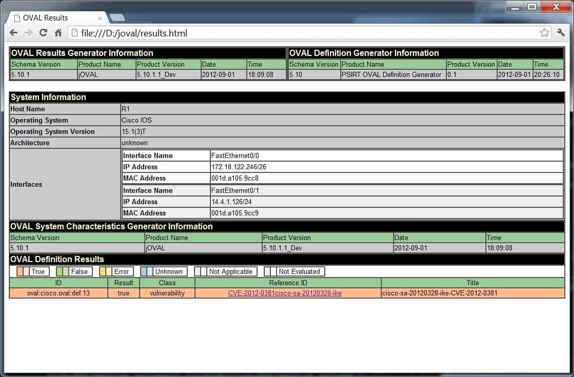 Threat Vulnerability Assessment Template And Vulnerability Assessment Reports